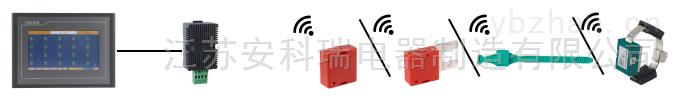 无线测温在线监测装置厂家无线通讯测控终端