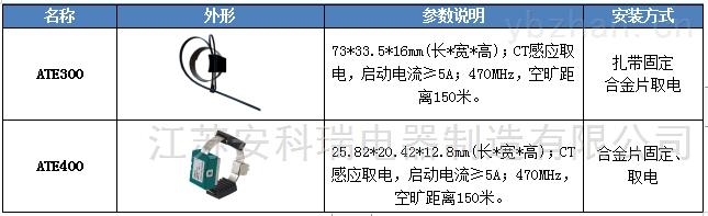 高压带电接点无线测温配置方案