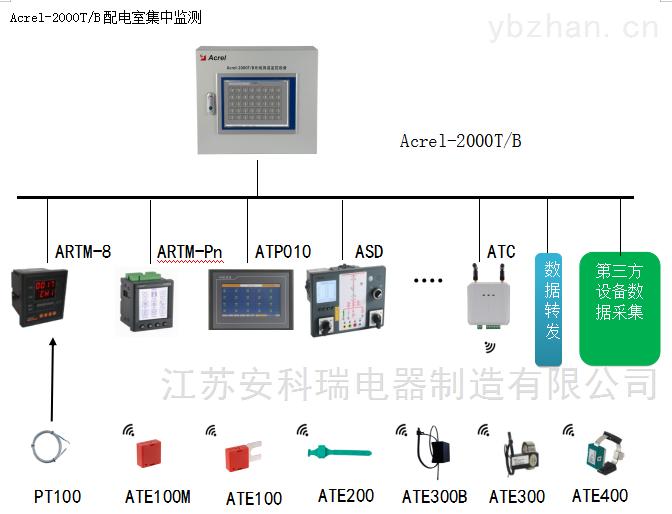 开关柜无线测温装置厂家 无线通讯测控终端