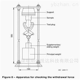 Sun-HX车辆连接器互锁试验装置IEC 62196-1:2014
