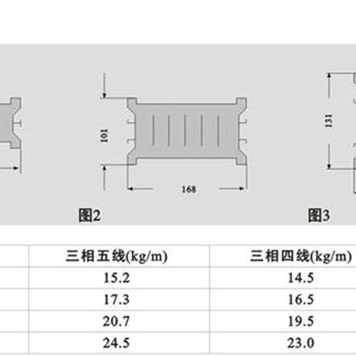 优质母线槽连接器