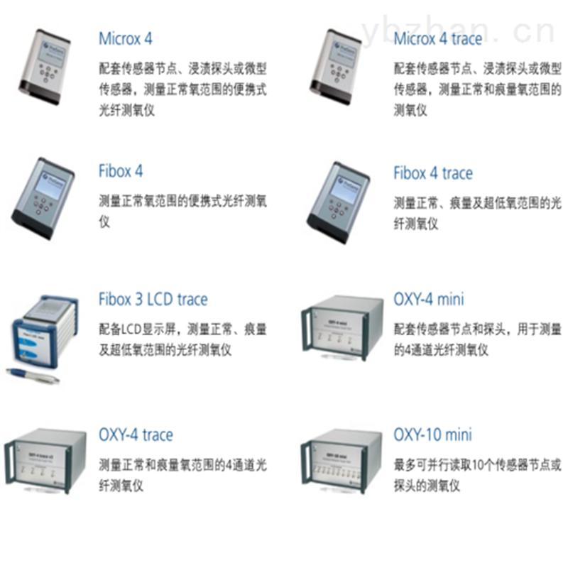 工业与技术应用传感器技术
