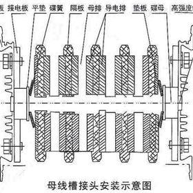 母线槽连接器配电箱