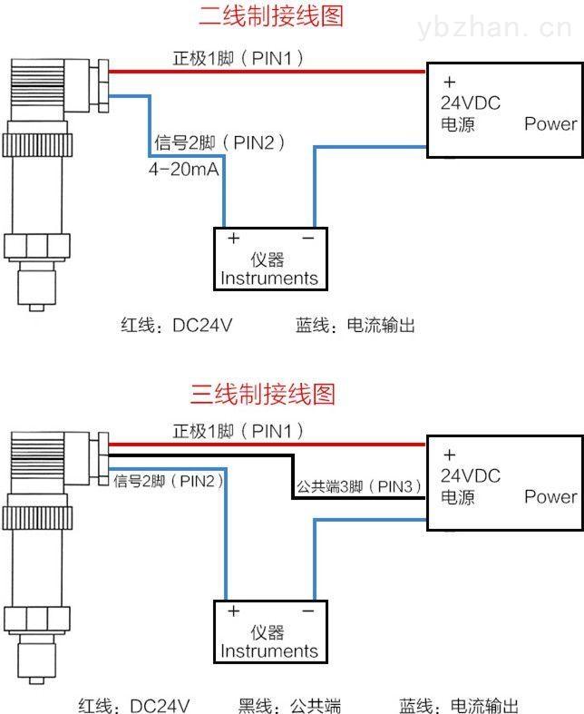 小巧型压力变送器怎么接线