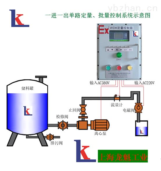 甲醇定量控制系统