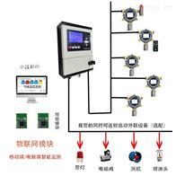 工業用O2氣體濃度泄漏報警器