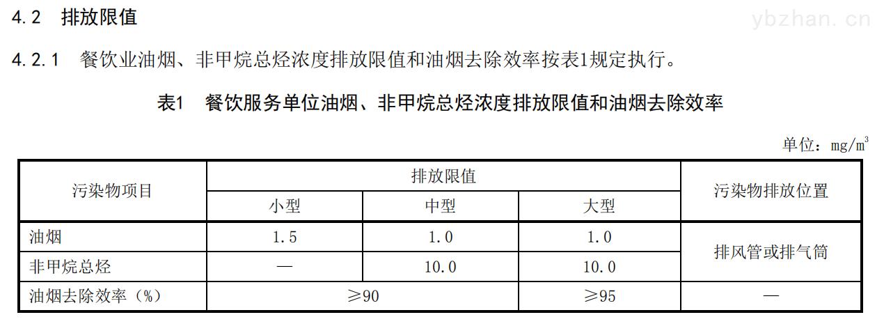 四川绵阳油烟在线监测管理平台