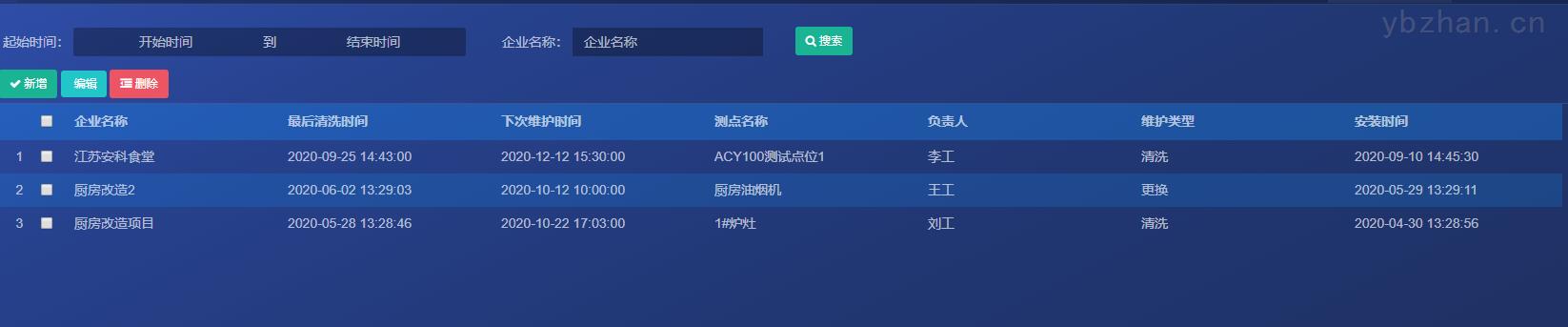 贵州六盘水饭馆油烟监测云平台