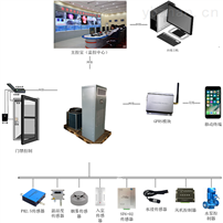 运行环境智能调控系统
