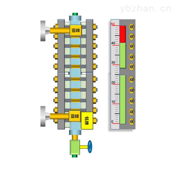 大通徑玻璃板液位計 無盲區 * 定制