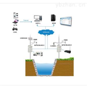 地表水监测系统