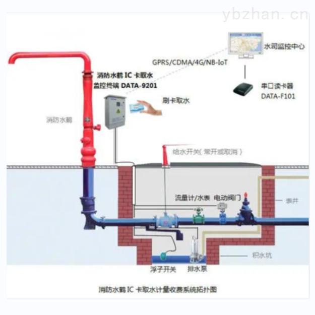 消防栓IC卡取水計量系統