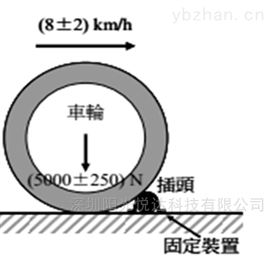 Sun-NY汽车轮胎碾压试验机IEC62196-1