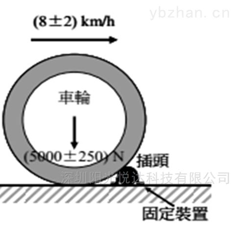 电动汽车轮胎碾压试验机IEC62196-1