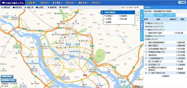 城市防洪排涝监测系统