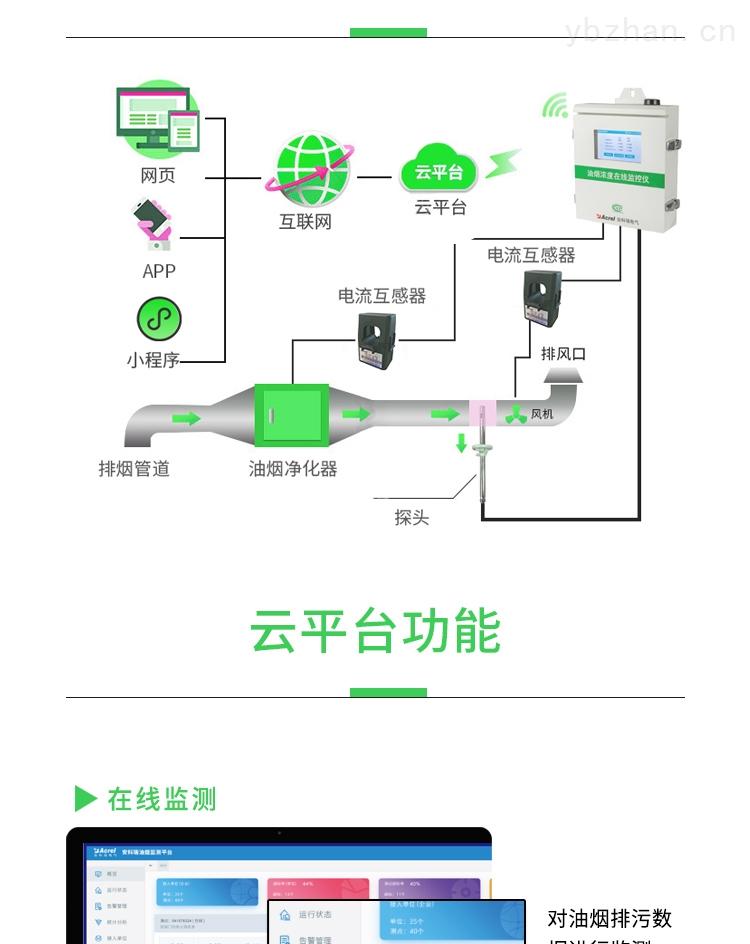 油烟监测云平台_03.jpg