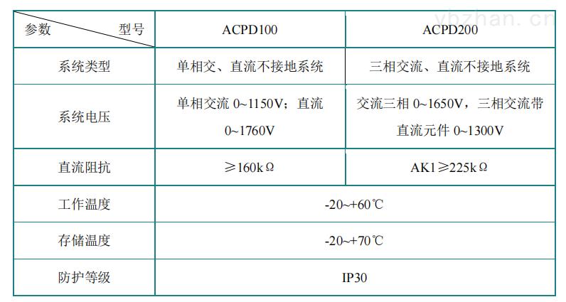 ACPD100.jpg