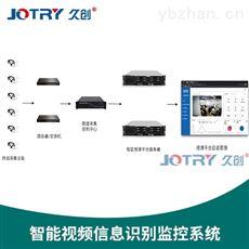 智能视频信息识别监控系统