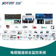 JC6000电缆隧道综合监控系统