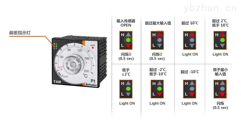 TA 系列 模拟非指示型PID温度控制器