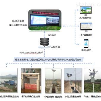 JXD灌区信息化监控系统