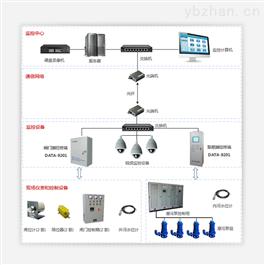 JXD河道水闸在线监控系统