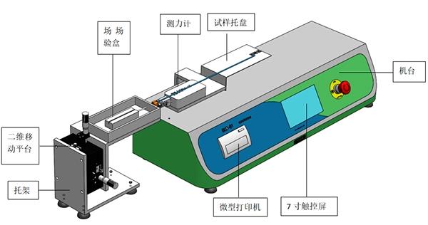 导丝推送力测试仪