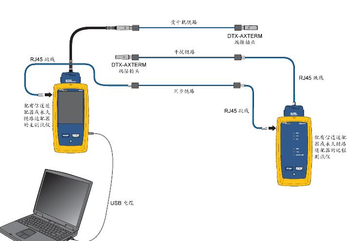 PS AACR-F 干扰链路测试