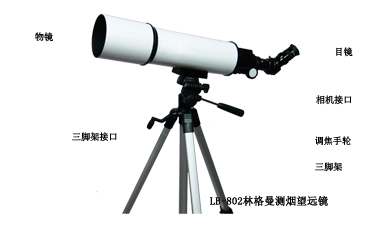 <strong><strong>LB-801B林格曼数码测烟望远镜</strong></strong>.png