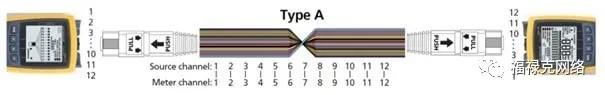光纤极性剖析-3.jpg