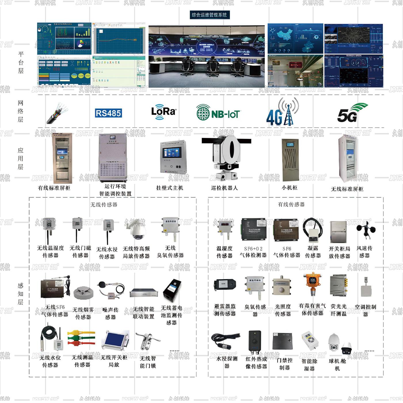 系统架构图1.png