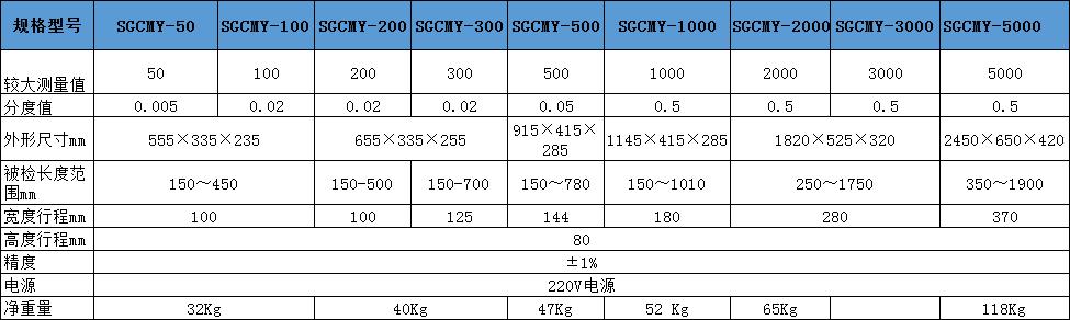 扭力扳手测试仪规格参数.png